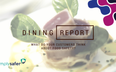 Food Safety: The Food Standards Agency Survey